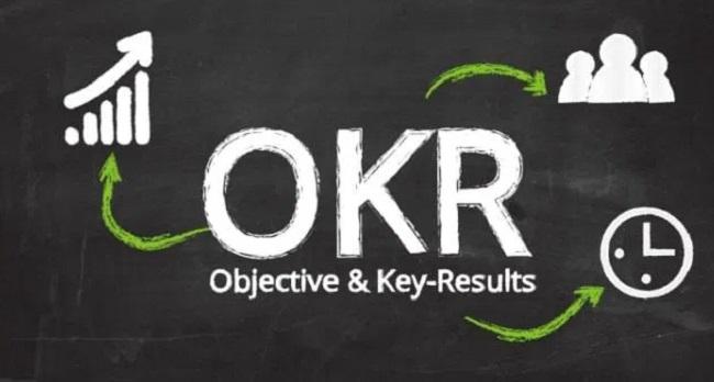 Các thành phần của Okrs