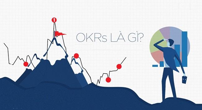 Thuật ngữ OKRs