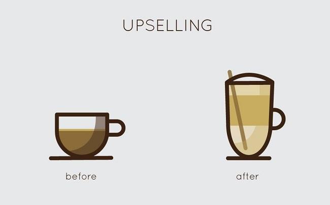 Kỹ thuật bán hàng Upsell với sản phẩm liên quan