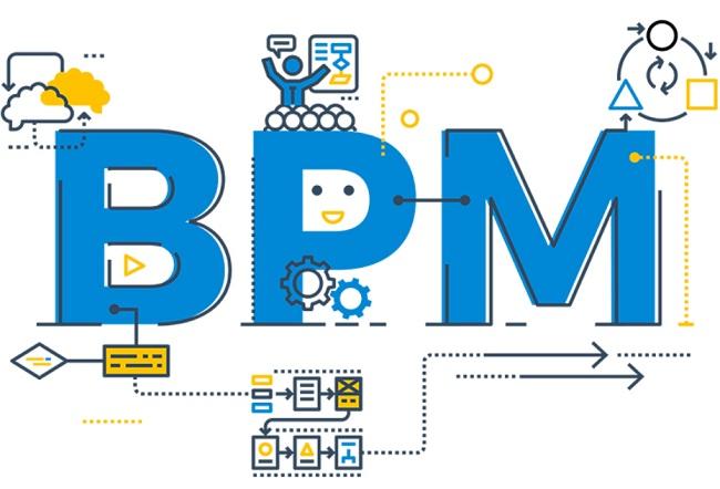 BPM trong kinh doanh