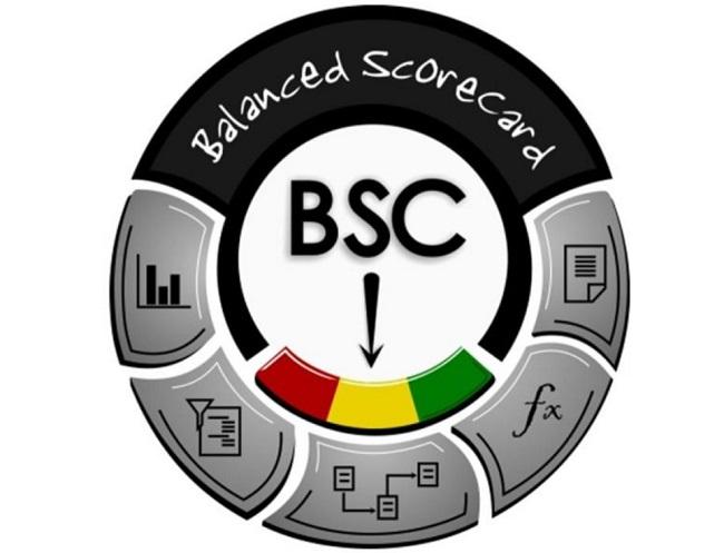 Các quan điểm về Balanced Scorecard