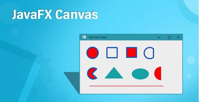 Canvas là gì trong Java