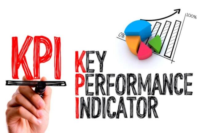 Chỉ số hiệu suất chính KPI trong Balanced Scorecard