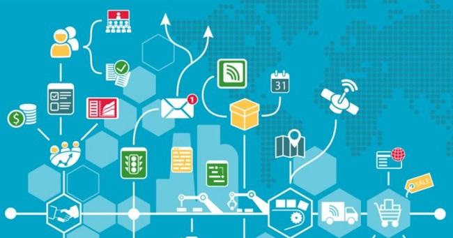 Cơ chế hoạt động của Marketing Automation