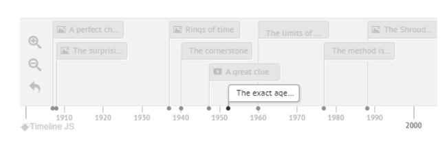 Interactive Timeline