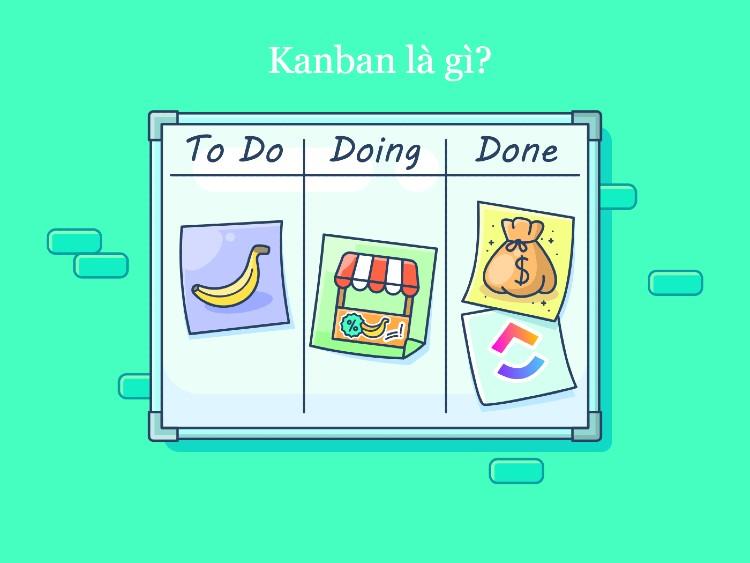 Khái niệm Kanban