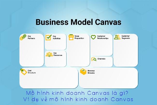 Khái niệm mô hình kinh doanh Canvas