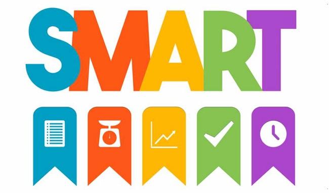 Khái niệm Nguyên tắc SMART