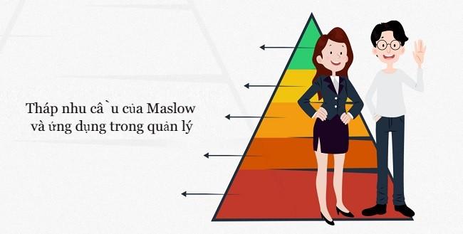 Khái niệm tháp nhu cầu của Maslow