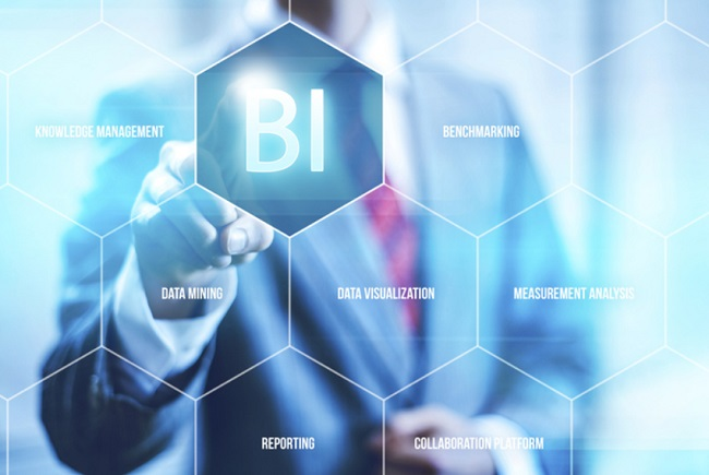 Lợi ích của Business Intelligence