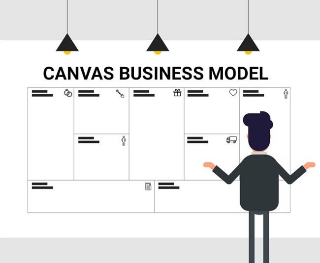 Mô hình kinh doanh Canvas