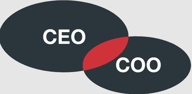 Phân biệt CEO và COO