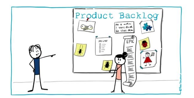 Product Backlog là gì