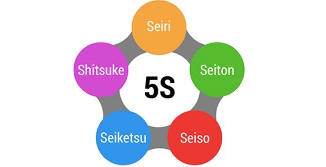 Tiêu chuẩn 5S
