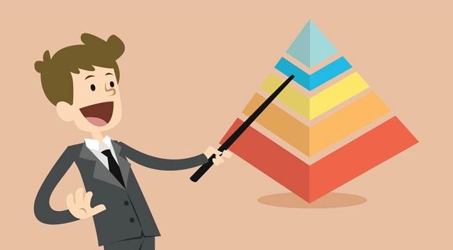 Ứng dụng tháp nhu cầu của Maslow trong quản lý