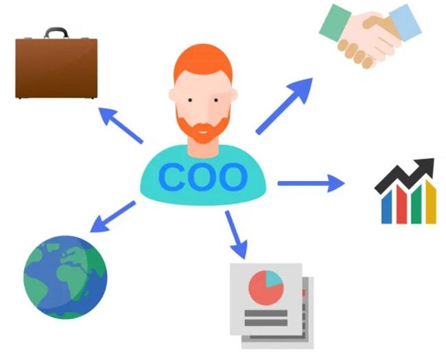 Vai trò và trách nhiệm của COO