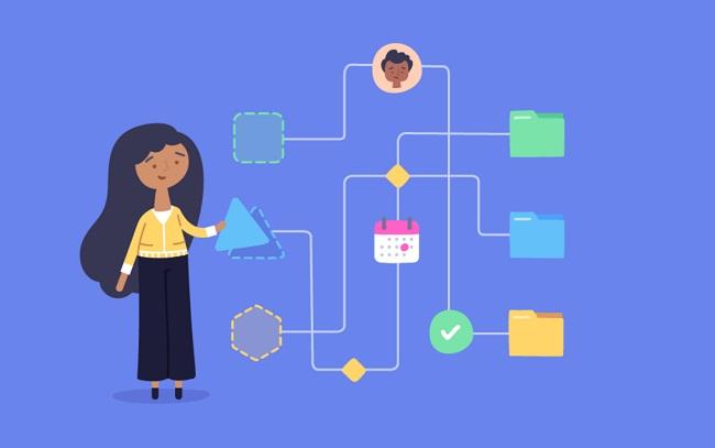 Phương pháp quản lý dự án Lean