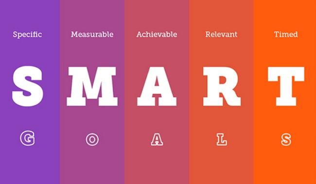 Xác định mục tiêu SMART cho chiến lược Business Development